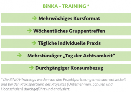 Binka_Training